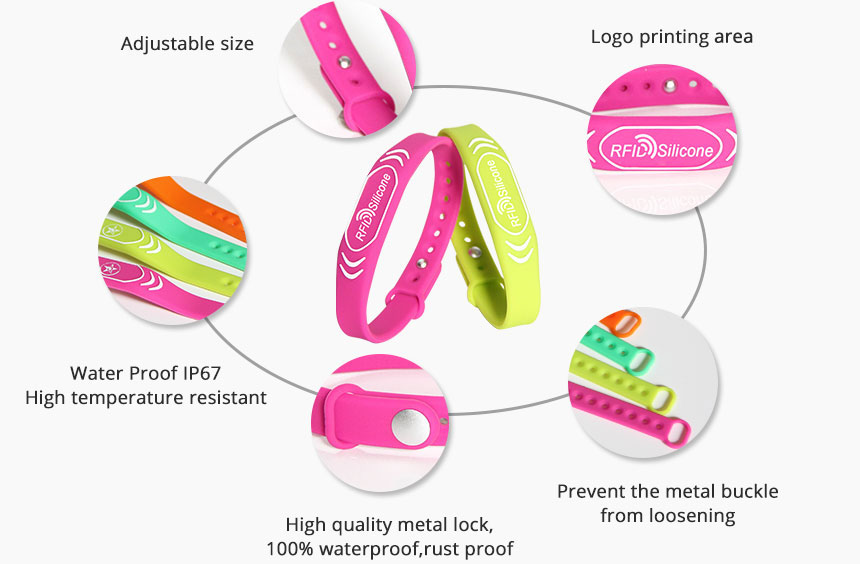 Waterproof NFC 13.56 MHz RFID Wristband Details
